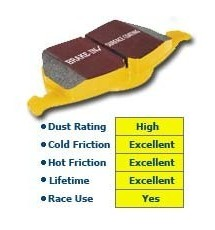 Citroen Saxo VTR / VTS EBC Yellowstuff Rear Brake Pads